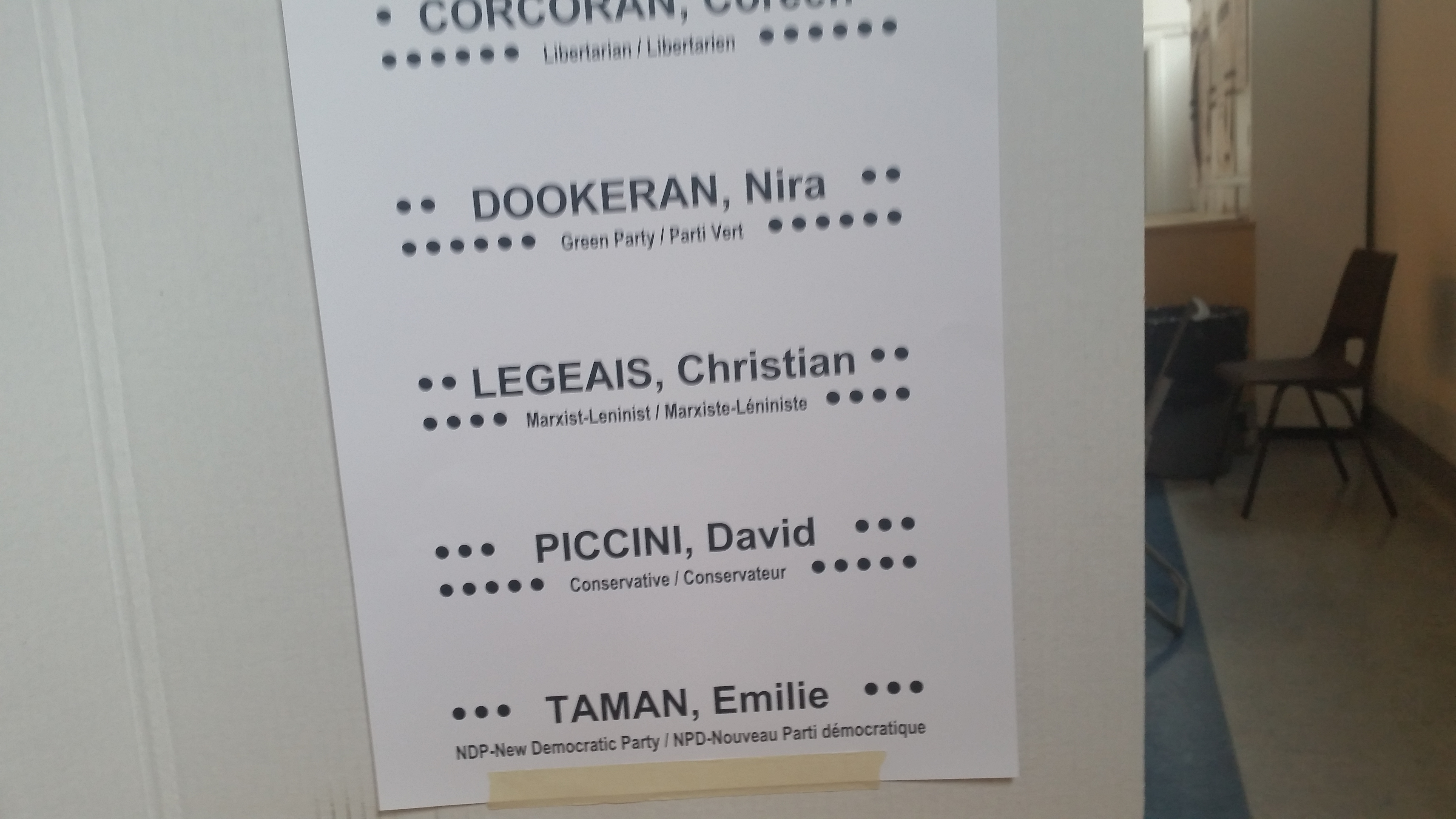Vote choices Oct 19 - 2015