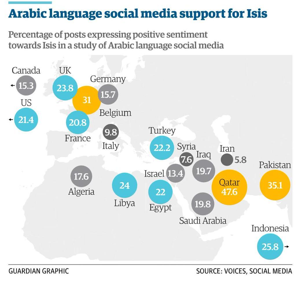 support for IS graphic